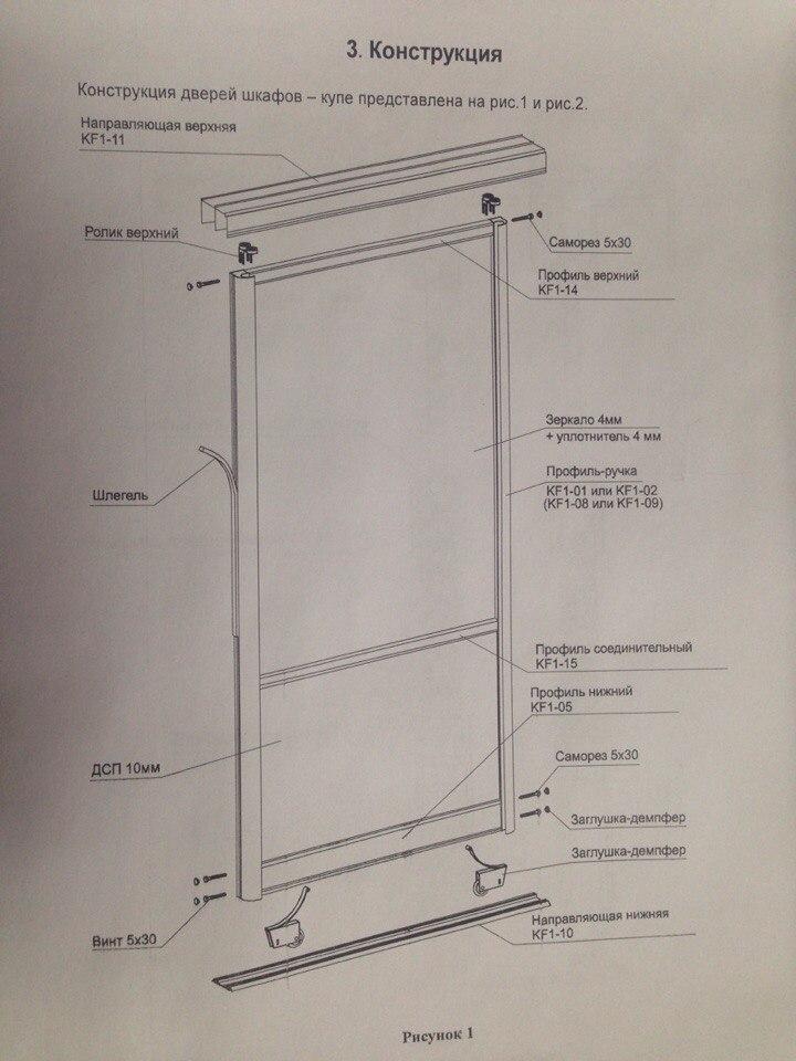 Сборка дверей шкафа-купе своими руками инструкция